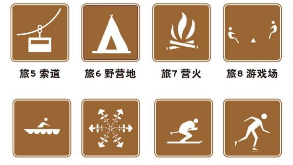 关于旅游标志牌的设置问题